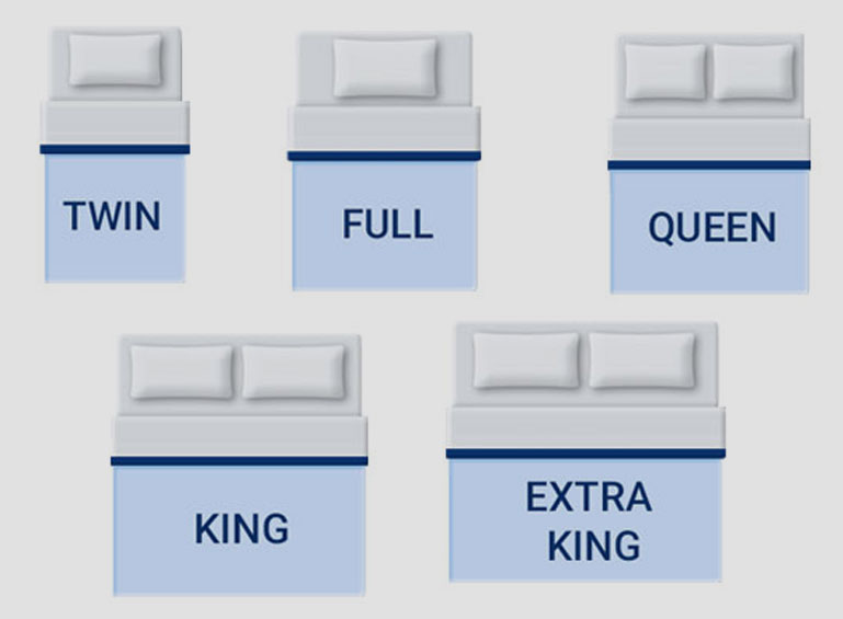 Buying Guide – Select the Right Mattress Size